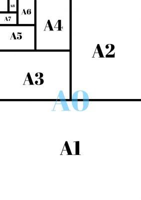 A formater og B formater - Standard papirstørrelser ISO 216